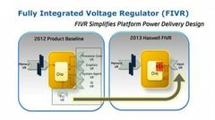 haswell's low power states made possible by on-die voltage regulator